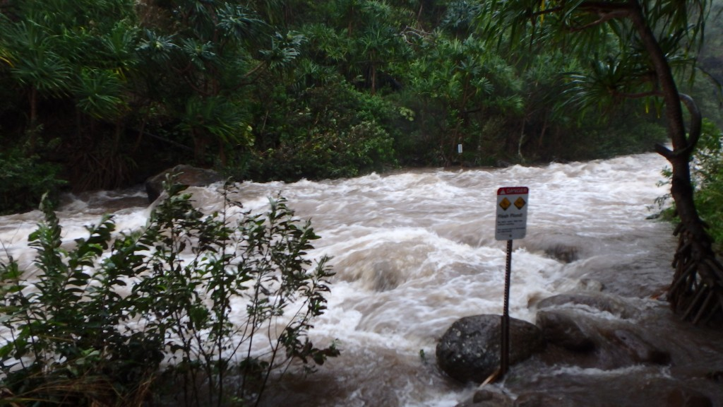 Photo of The Danger of Swollen Streams